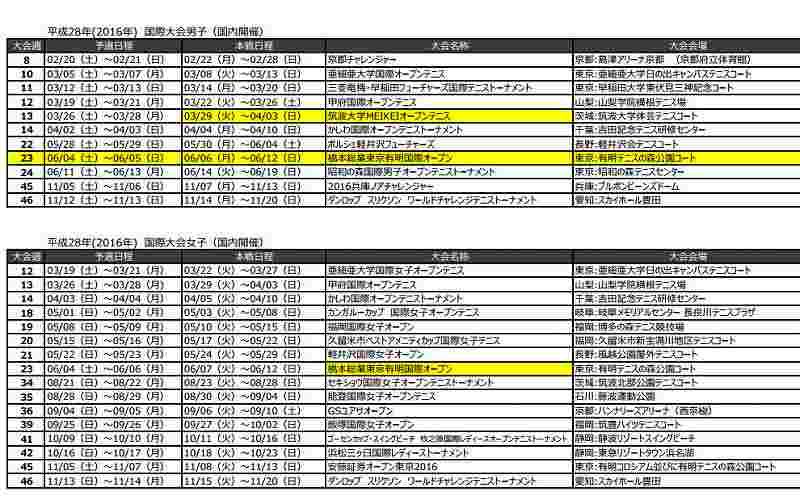 tennis-schedule