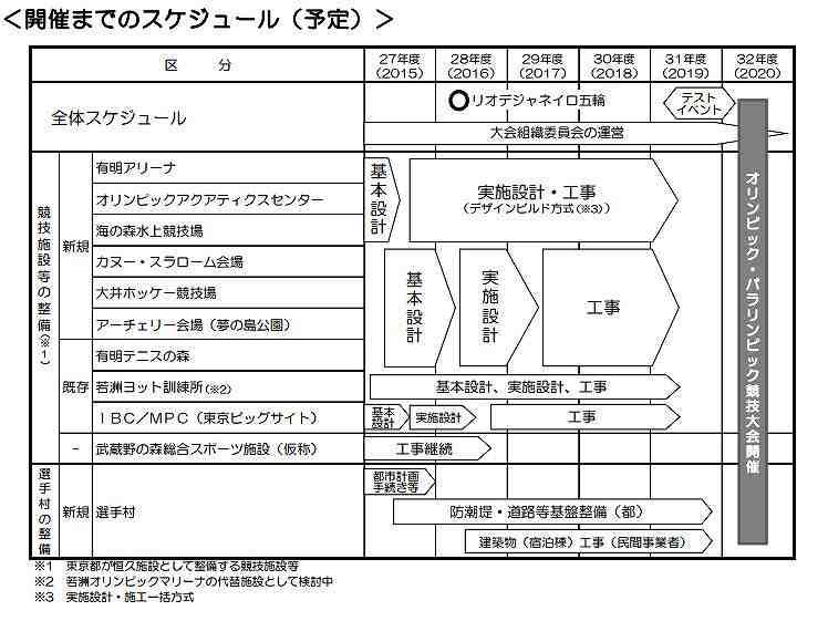 orimpic-schedule